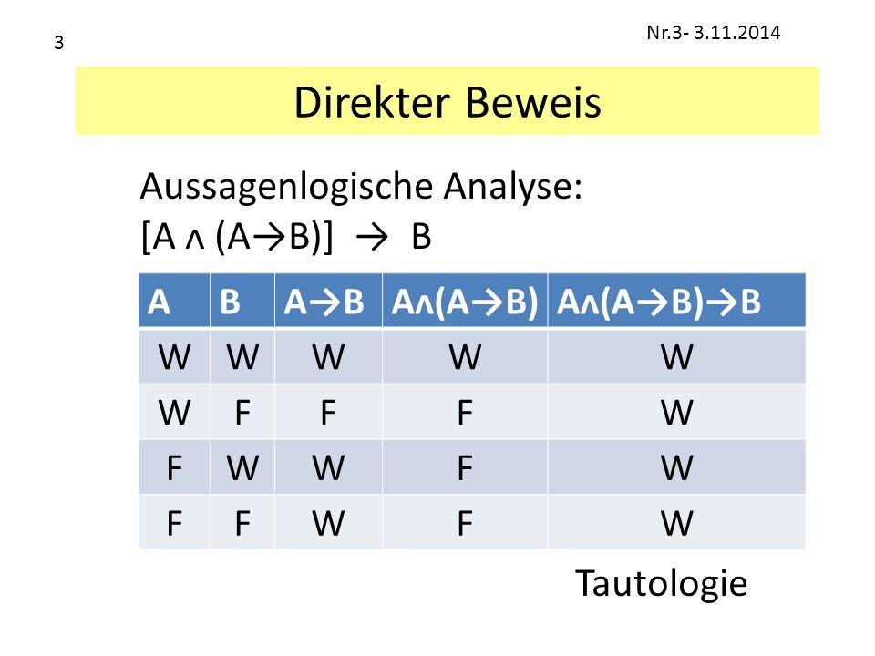 Direkter Beweis Aussagenlogische Analyse: [A ᴧ (A→B)] → B Tautologie A